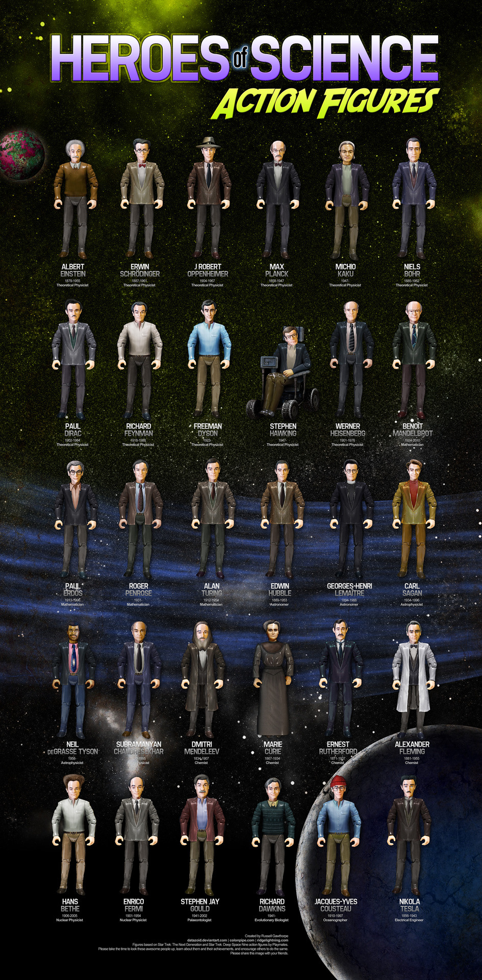 Heroes of Science Action Figures!! These heroes of modern science, modeled off of old Star Trek action figures, are AWESOME. Sadly, these are digitally painted, so we can only hold them on our computer screens, and not in our hands. I know there are a ton of other scientists who could be added to the list (especially more women), but I'm not the one who had to spend hours rendering these, so I'll just bask in the science-y glory as it stands. Who would you add? (visit *datazoid on deviantART for a high resolution image and to find out how they were made)
