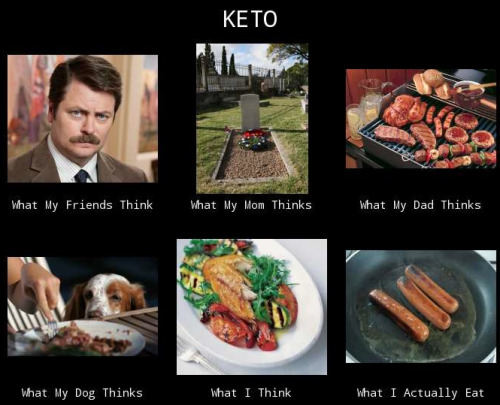 "What eating ""Keto"" is like."