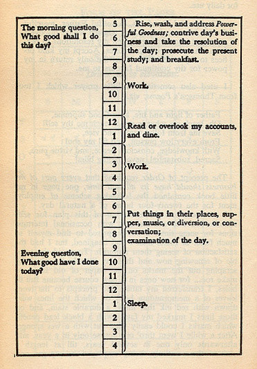 Benjamin Franklin's daily routine via: explore-blog