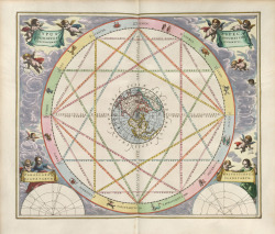 plate15:The (astrological) aspects, such as opposition, conjunction, etc., among the planets