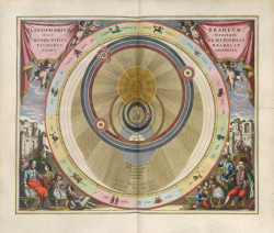 plate6:Planisphere of Brahe, or the structure of the universe following the hypothesis of Tycho Brahe drawn in a planar view.