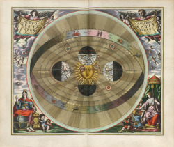 plate5:Scenography of the Copernican world system