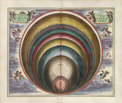 plate10:The sizes of the celestial bodies [in some copies the terrestrial sphere has the continents drawn in by hand]