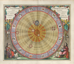 plate4:Planisphere of Copernicus, or the system of the entire created universe according to the hypothesis of Copernicus exhibited in a planar view