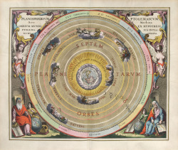 plate1:Planisphere (mechanism) of Ptolemy, of the heavenly orbits following the hypothesis of Ptolemy laid out in a planar view