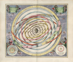 plate3:Scenography of the planetary orbits encompassing the Earth