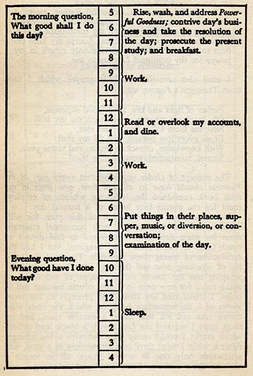 nevver:  To-do list, Benjamin Franklin