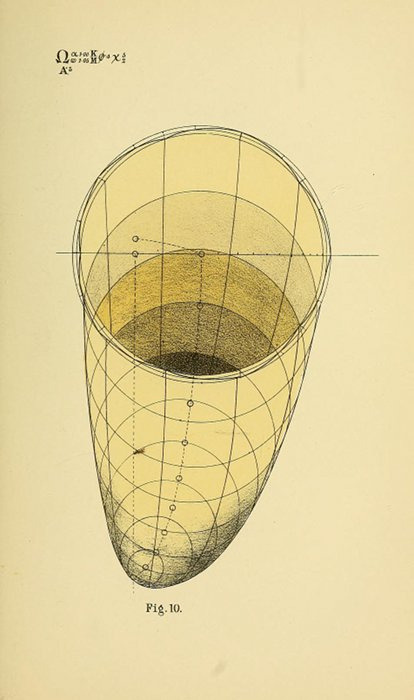 graphicporn:  Benjamin Betts's 19th-Century Mathematical Illustrations of Consciousness