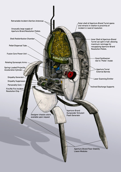 theawkwardgamer:  Portal Turret - Cross Section Illustration by Alex Gabbott (Society6)