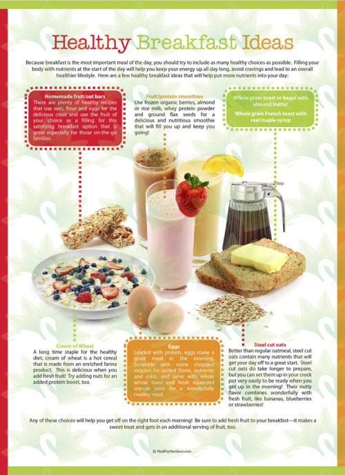 10000steps:  Healthy Breakfast Ideas Source