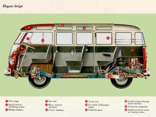 VW Combi, 23-window, cutaway drawing… readerscorner: