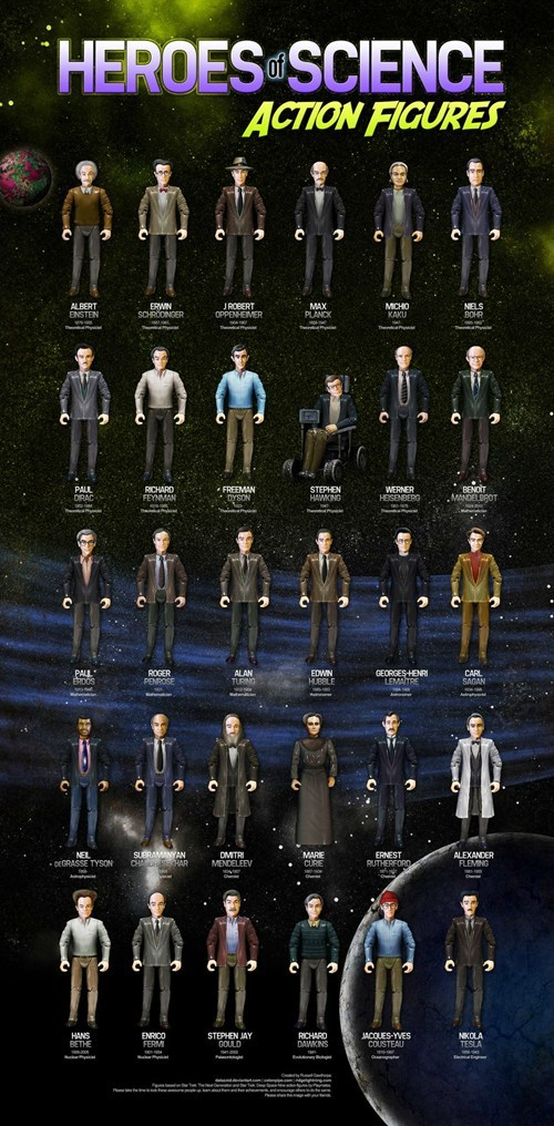 thedailywhat:  Shut Up and Take My Money of the Day: Heroes of Science Action Figures  Check out this stellar line-up of modern scientist action figures designed by digital artist Russell Gawthorpe. According to his DeviantART profile description, Gawthorpe spent about 50 hours on Photoshop to revamp his collection of Star Trekaction figures into the most famous scientists of the 20th century. While there is no plan for production yet, people's reaction on Twitter may change that in the near future. Hat tip goes to CBC. Shut Up and Take My Money of the Day is a feature series dedicated to highlighting the latest innovations and visions in the world of consumer product design and gadgetry.