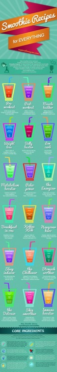 Smoothies! Via Super Skinny Me!