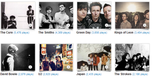 concessionsfornow:  Only a matter of time before U2 and Bowie are number one. Data just makes me hot.