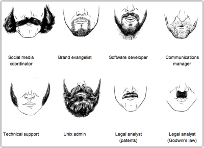 Field Guide to Facial Hair in Tech Via Wired:  In Silicon Valley, the beard is everything — unless you're a woman or you're Mark Zuckerberg and you can't grow one. For everyone else, a beard is essential to Silicon Valley success. But not just any beard. You must carefully grow your facial hair to suit your particular role in the tech ecosystem.  Read through to view the rest.