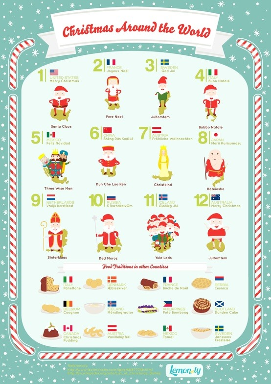 Christmas Around the World!