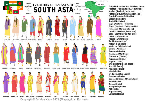 indesinadustan:  Traditional Dresses of South Asia by =DizneyKhan