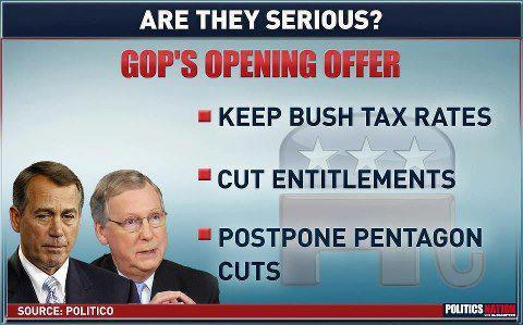 It is abundantly clear the GOP did not get the memo the American people sent on Election Day. Sign our petition to Harry Reid demanding Senate Democrats stand strong and no deal is better than a bad deal. ADD YOUR NAME HERE: http://bit.ly/WRvoB7