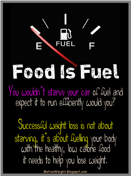 onefitmodel:  food is fuel, not the enemy