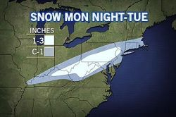 Snow Tuesday for NYC, Philadelphia and DC Suburbs A storm swinging up from the South will spread a period of snow (and rain) from a portion of the Ohio Valley to part of the Northeast spanning Monday night into Tuesday night.