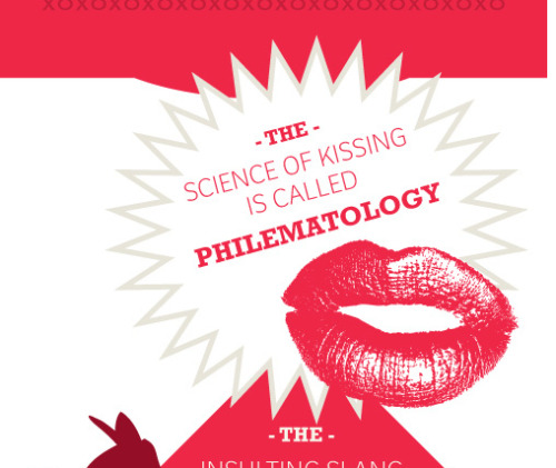 Yo Science: YO SCIENCE: LET'S TALK ABOUT KISSING SCIENCEby Sean Morrow http://bit.ly/TeM7rP