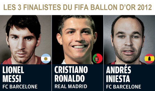 pink-cotton: FIFA Ballon d'or 2012 nominees: Andres Iniesta, Lionel Messi and Cristiano Ronaldo Cr. France Football »» November 29, 2012 Coach of the Year: Vicente del Bosque, Jose Mourinho and Pep Guardiola