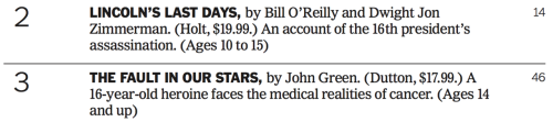 fishingboatproceeds:  From next week's New York Times bestseller list. I AM STILL COMING FOR YOU, O'REILLY.