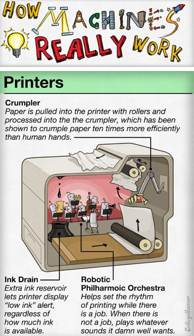 collegehumor:  How Machines Really Work [Click to continue reading] It's been a secret for too long.