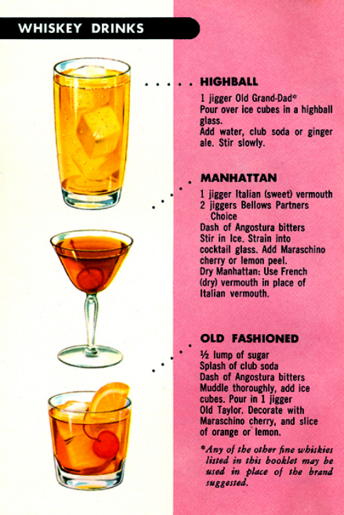 rogerwilkerson:  Whiskey Drinks  Whiskey 101