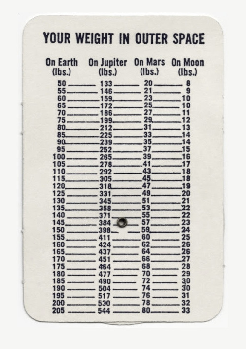 nevver:  Your weight in Space  Yep