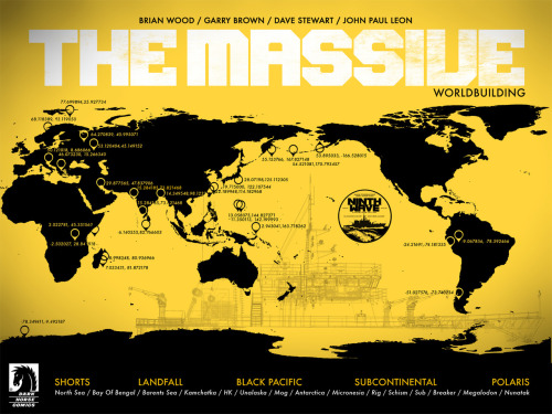 The Massive production tumblr!