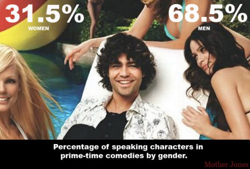 Check out more infographics and stunning stats on gender disparities in film and TV (even children's shows).