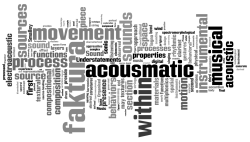 "Wordle of my Master's Thesis. I should really use the word ""within"" less."