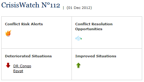 CrisisWatch N°112 | 01 Dec 2012 In the Democratic Republic of Congo's east, M23 rebels launched an offensive against the national army, breaking a tenuous ceasefire agreed in August. After several days of fighting they captured the key cities of Goma and Sake in North Kivu. Thousands of civilians fled their homes. A UN Panel of Experts report confirmed continuing support for the rebels from neighbouring Rwanda and Uganda. Following a reported agreement with regional leaders, M23 rebels appear now to be withdrawing from Goma. In Egypt President Mohammed Morsi's controversial constitutional declaration on 22 November temporarily granted him greater powers, including immunity from judicial review, until a new constitution comes into force. The move triggered fresh protests, and pro-Morsi counter-protests, across the country, some of which turned violent. Morsi justified the declaration as necessary to prevent Mubarak-era judges from sabotaging the country's transition. His opponents condemned it as a power-grab. The Constituent Assembly approved a draft constitution at the end of the month, after more non-Islamists withdrew from the body. Discontent about the draft's content and its rushed completion further fuelled protests. The month's developments have deepened polarisation between supporters and opponents of Morsi's Muslim Brotherhood. Both camps took to the streets again today. November 2012 TRENDS Deteriorated Situations DR Congo, Egypt Improved Situations - Unchanged Situations Afghanistan, Algeria, Azerbaijan, Bahrain, Bangladesh, Bosnia, Burundi, Cameroon, Central African Republic, Chad, China/Japan, Colombia, Côte d'Ivoire, Cyprus, Democratic Republic of Congo, Ecuador, Egypt, Eritrea, Ethiopia, Georgia, Guatemala, Guinea, Guinea-Bissau, Haiti, India (non-Kashmir), Indonesia, Iran, Iraq, Israel/Occupied Palestinian Territories, Jordan, Kashmir, Kazakhstan, Kenya, Kosovo, Kuwait, Kyrgyzstan, Lebanon, Liberia, Libya, Madagascar, Mali, Mauritania, Mexico, Moldova, Morocco, Myanmar, Nagorno-Karabakh (Azerbaijan), Nepal, Niger, Nigeria, North Caucasus (Russia), Northern Ireland, North Korea, Pakistan, Philippines, Rwanda, Saudi Arabia, Senegal, Somalia, Somaliland, South Sudan, Sri Lanka, Sudan, Syria, Thailand, Timor-Leste, Tunisia, Turkey, Turkmenistan, Uganda, Ukraine, Uzbekistan, Venezuela, Western Sahara, Yemen, Zimbabwe December 2012 OUTLOOK Conflict Risk Alert - Conflict Resolution Opportunity - Full CrisisWatch
