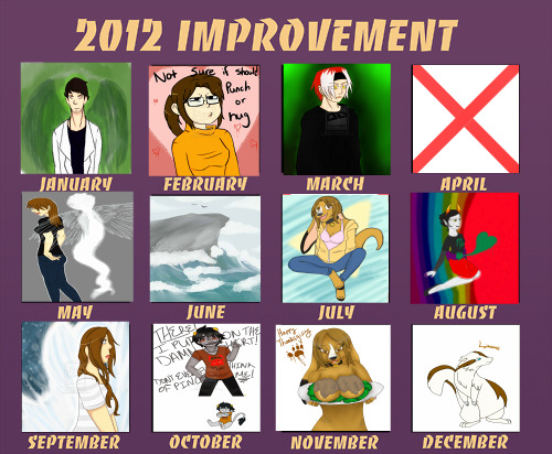 2012 Improvement Meme. Mixed from my deviantart and furaffinity both found here http://dogganothlit.deviantart.com/ and here http://www.furaffinity.net/user/tobiasred/  Original template by: http://thatdarnbat.tumblr.com/post/37088303989/one-of-those-art-improvement-things-for-2012-i