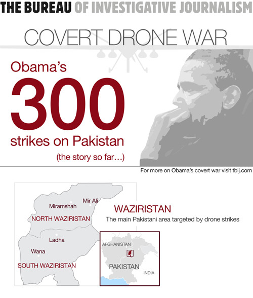 The Reaper Presidency: Obama's 300th Drone Strike In Pakistan A US drone strike in Shin Warsak, South Waziristan on December 1 2012 marked the 300th drone strike in Pakistan of Barack Obama's presidency, according to Bureau research. The attack was the second since President Obama's re-election on November 6. It reportedly killed Abdul Rehman al-Zaman Yemeni, described as an al Qaeda commander, along with up to three others. Although the pace of strikes has slowed considerably this year, CIA attacks have struck Pakistan's tribal areas on average once every five days during Obama's first term – six times more than under George W Bush. Here, we look at the key moments of Obama's drone campaign. More Info