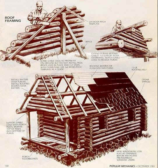 How to Build a Log Cabin of Your Own? Click into the picture!