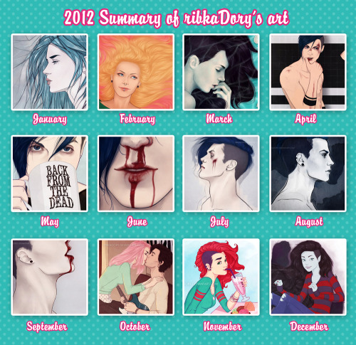 ribkadory:  last time i did a year art summary was in 2010, so i thought why the hell not to do it this year too (: April - September is a total Kai Era, it's all about blue and blood *U*