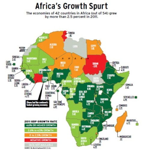 evolutionofelle:  The Africa you don't hear about… It's all about progression 😃
