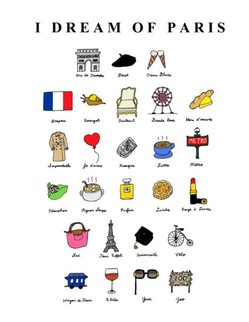 Dreaming of Paris? Here's a helpful language guide.  (via)