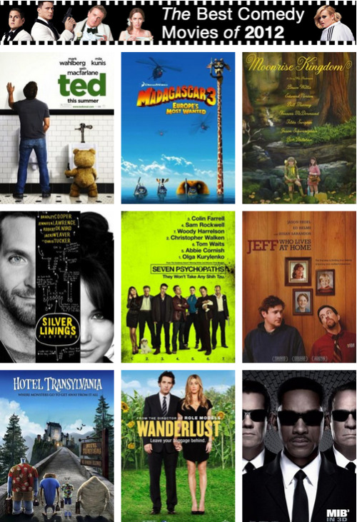 What do you think was the best comedy movie of 2012? Vote now! [Click to begin]