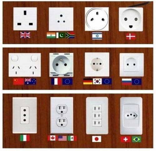 A Comparative Study of Electrical Outlets   Top row: United Kingdom ; India/Pakistan/South Africa ; Israel ; Denmark Middle row: China/Australia ; France ; Germany/South Korea ; Russia Bottom row: Italy ; Canada/United States/Mexico ; Japan ; Switzerland/Brazil