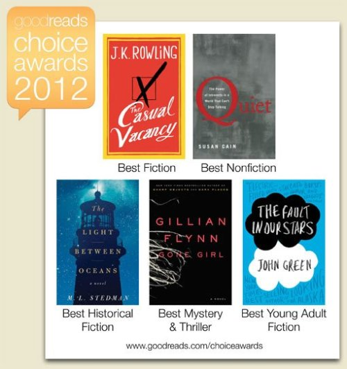 According to Goodreads users, these are the best books of 2012. (Man, John Green's really having a good year.) Thoughts?