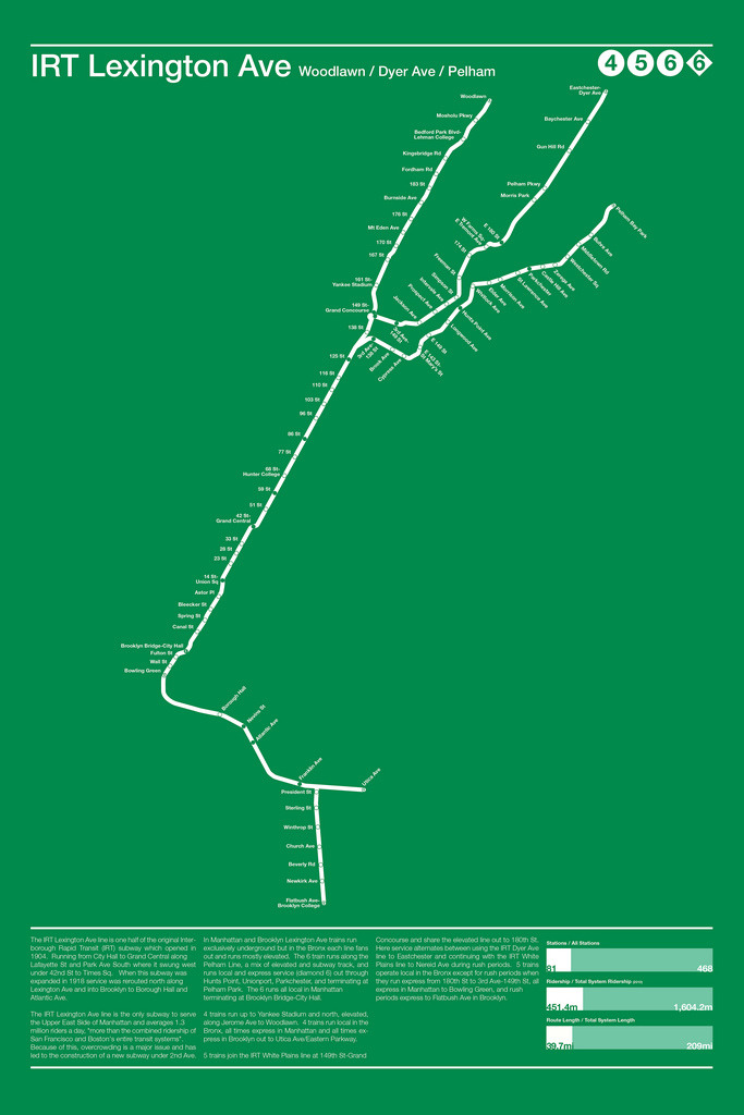nevver:   NYC Subway Infographic Posters   It would be most remiss of me not to mention this Kickstarter project from Andrew Lynch, also known as vanshnookenraggen. As well as these great posters, he's also responsible for the fantastic animated history of the MBTA map that I've featured before. Basically, Andrew is seeking funding for bulk printing of these posters (in effect, your pledge to him is a preorder for the poster(s) of your choice). For every $25 you pledge, you get another poster, all the way up to $225 for the entire set of nine. Printing won't start until next year, so they won't arrive for Christmas, but if you like the look of this (and I sure do!), I strongly encourage you to get behind this project and give what you can. $25 for an awesome NYC subway poster sounds like a good deal to me. I've personally pledged $50 to the project and hope you can join me. Kickstarter Project Page | Flickr Photoset