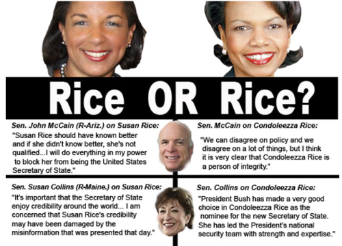 Some of Susan Rice's most vocal critics responded to the nomination of Condoleezza Rice quite differently…
