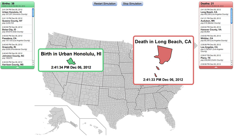 Real-Time Simulation of Life and Death in the United States    Nowhere Near Ithica has created a real-time simulation that shows the beginning and end of life. The simulation uses data from the United States Census Bureau but is not an exact representation of what's happening at every moment.    Ed note: Enjoy interactive maps? Here is one of every war in history. h/t The Verge