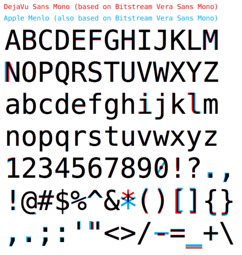 Menlo, a new monospace font being included in Mac OS X Snow Leopard. The chart above shows Menlo being compared with the open source DejaVu Sans Mono (a personal favorite).